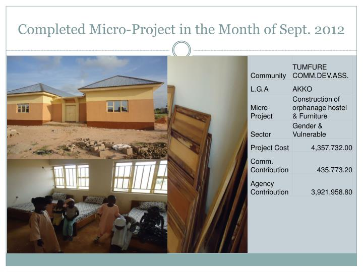 Completed Micro-Project in the Month of