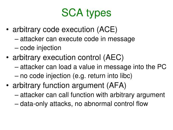 SCA types