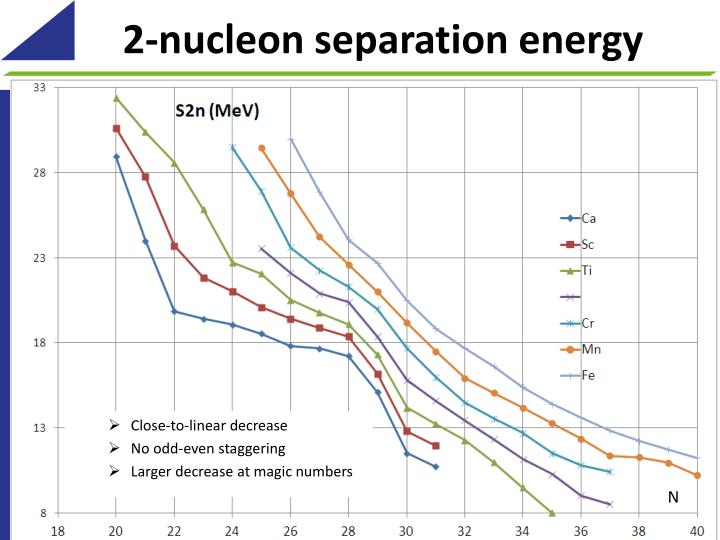 2-nucleon separation energy