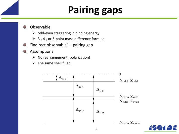 Pairing gaps