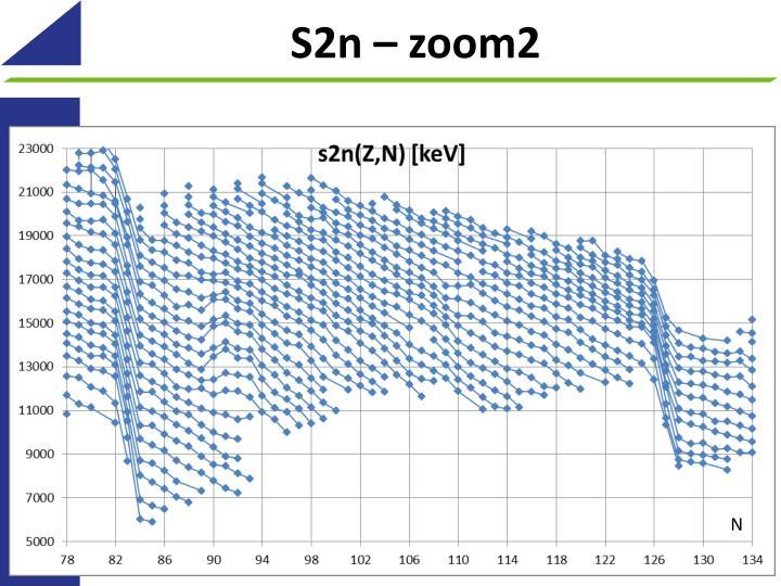 S2n – zoom2