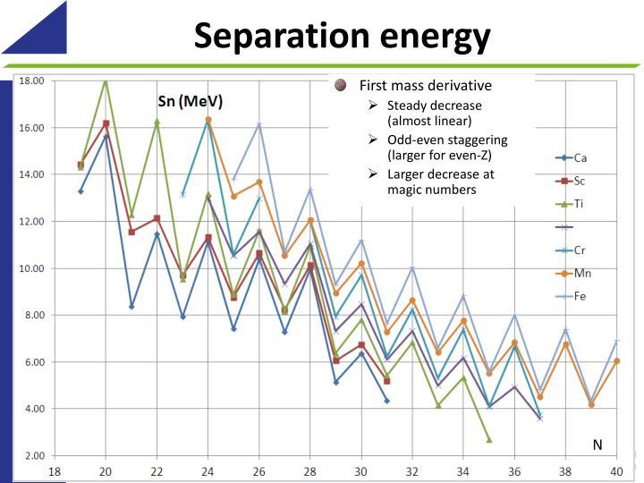 Separation energy