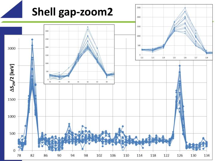 Shell gap-zoom2