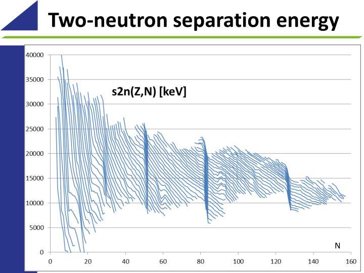 Two-neutron separation energy