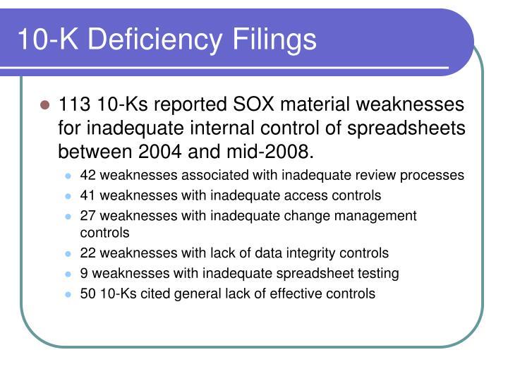 10-K Deficiency Filings