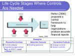 life cycle stages where controls are needed