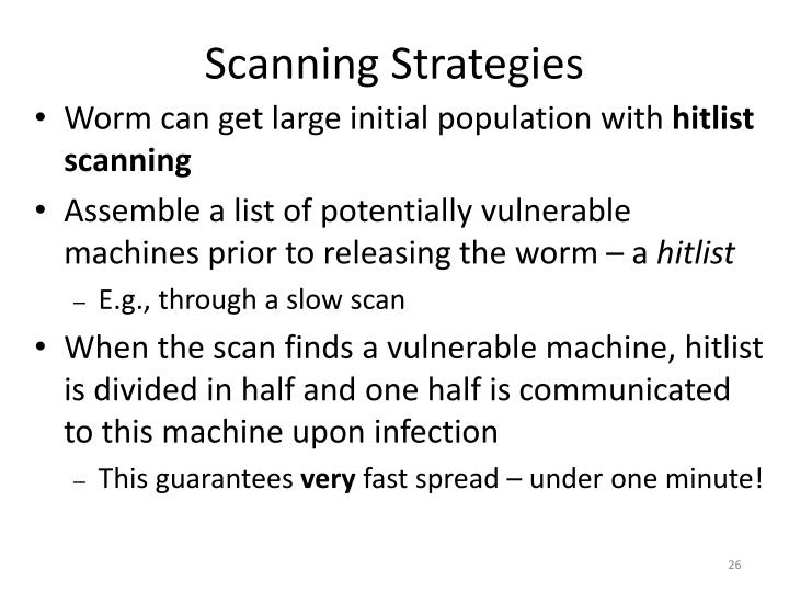 Scanning Strategies