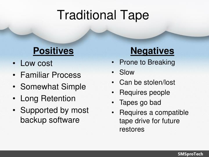 Traditional Tape