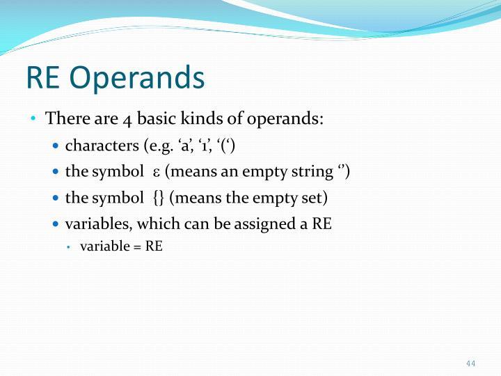 RE Operands