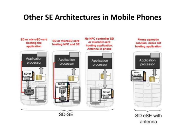 Other SE Architectures in Mobile Phones