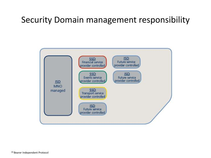 Security Domain management responsibility