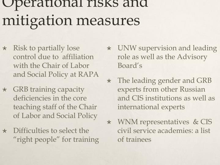 Operational risks and mitigation measures