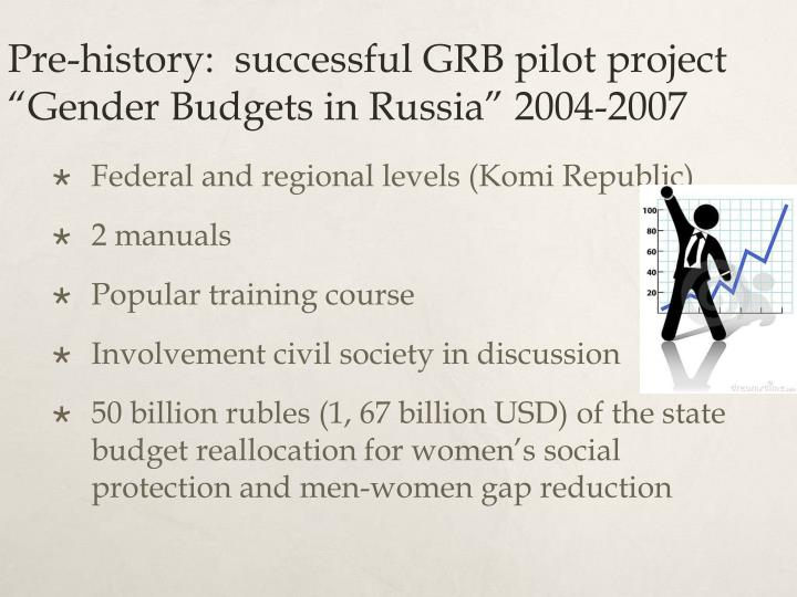 """Pre-history:  successful GRB pilot project """"Gender Budgets in Russia"""" 2004-2007"""