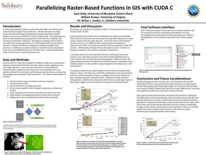 Parallelizing Raster-Based Functions in GIS with CUDA C