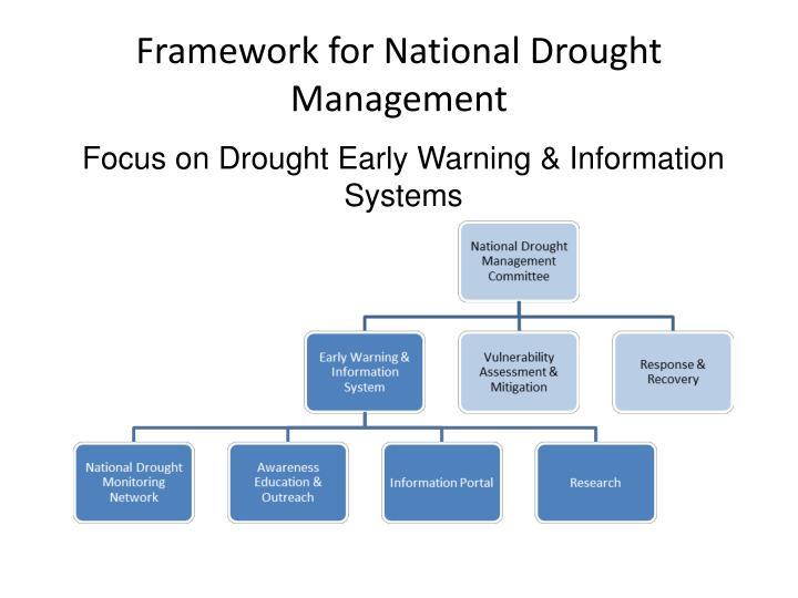 Framework for National Drought Management