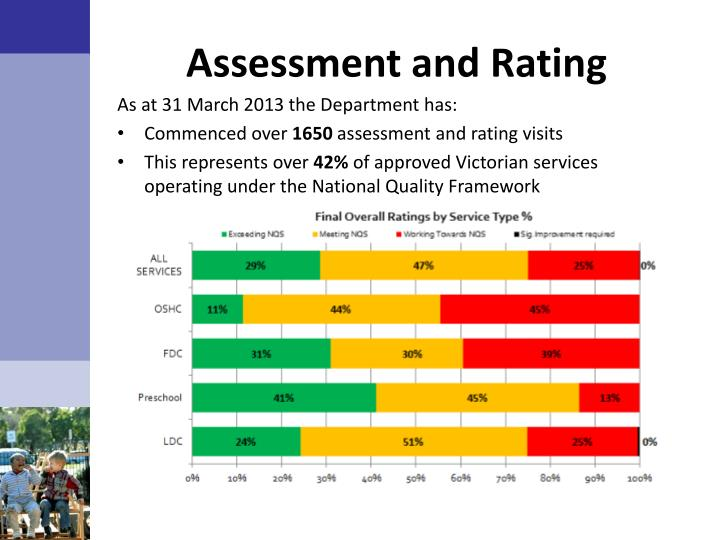 Assessment and Rating