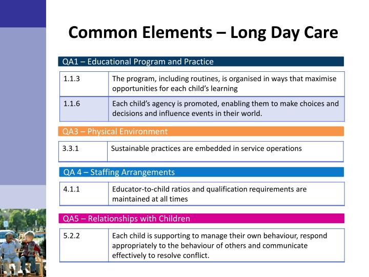 Common Elements – Long Day Care