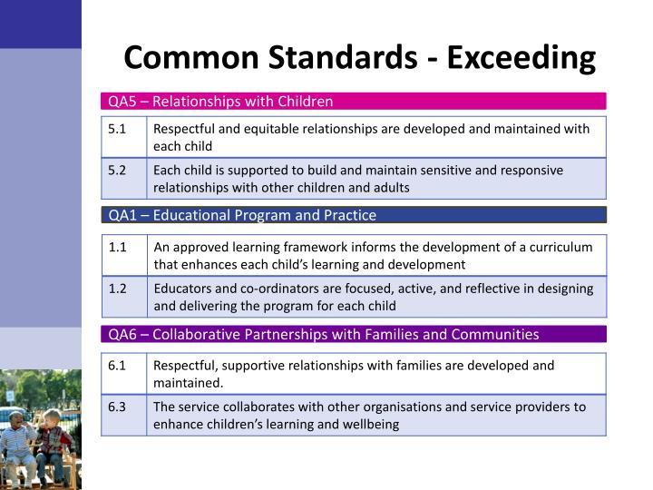 Common Standards - Exceeding
