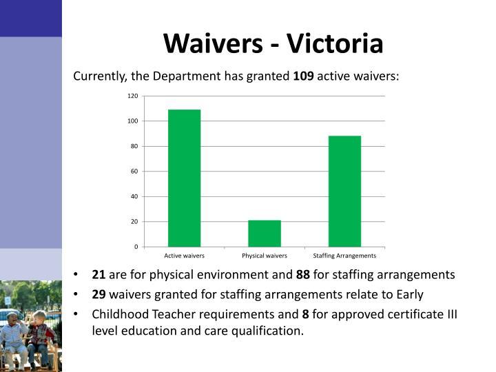 Waivers - Victoria