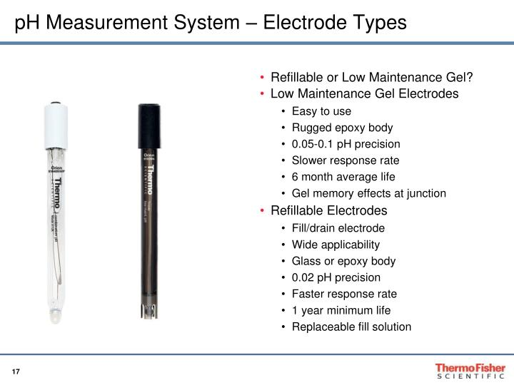 pH Measurement System – Electrode Types