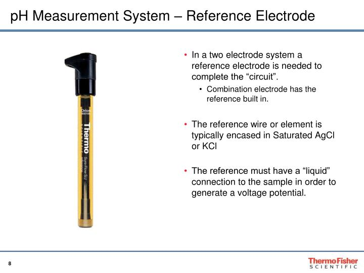 pH Measurement System – Reference Electrode
