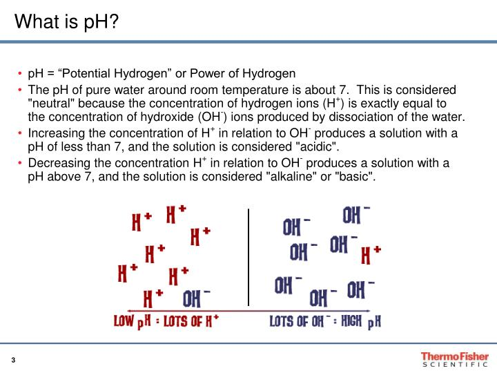 What is ph1