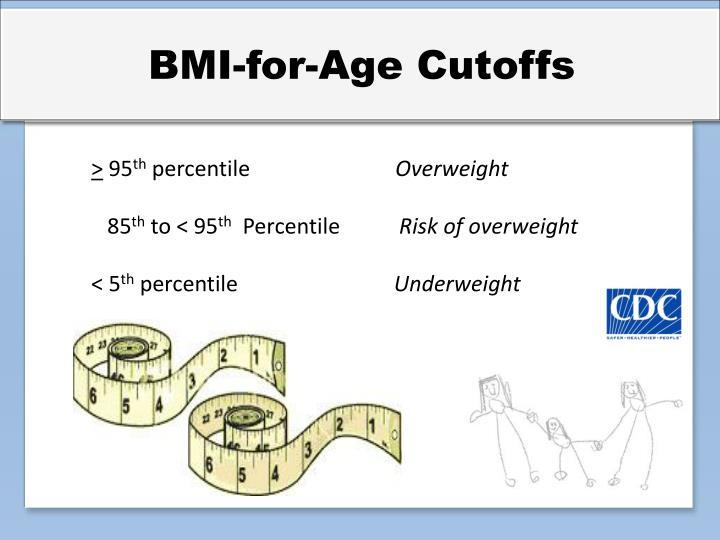 BMI-for-Age Cutoffs