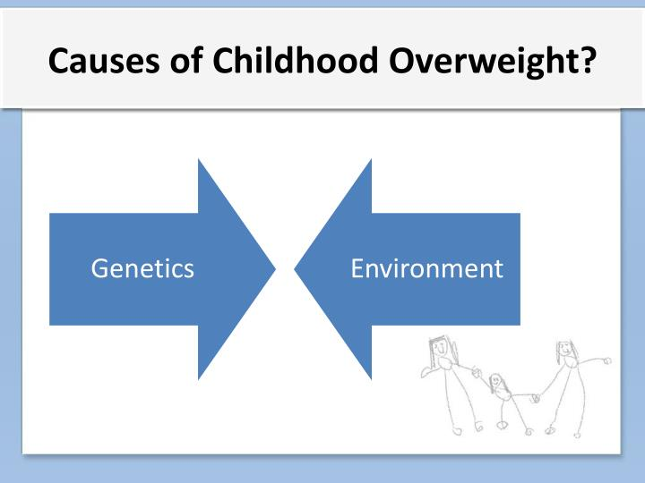 Causes of Childhood Overweight?