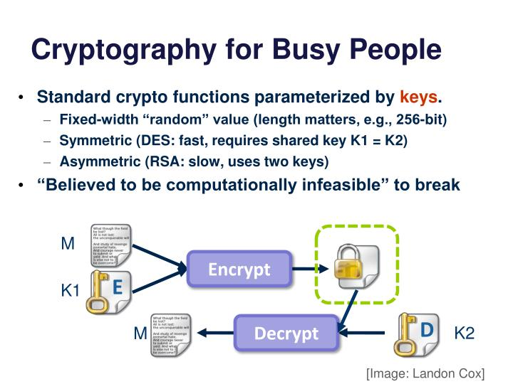 Cryptography for Busy People
