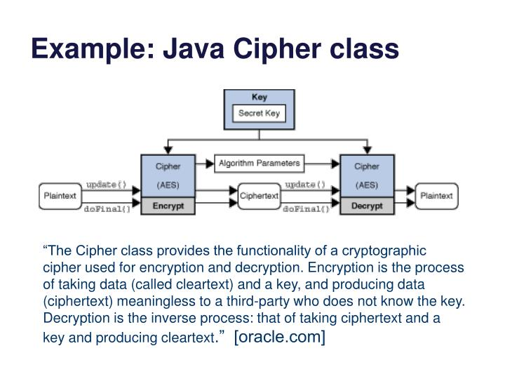 Example: Java Cipher class