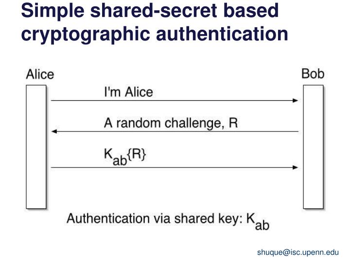 Simple shared-secret based cryptographic authentication