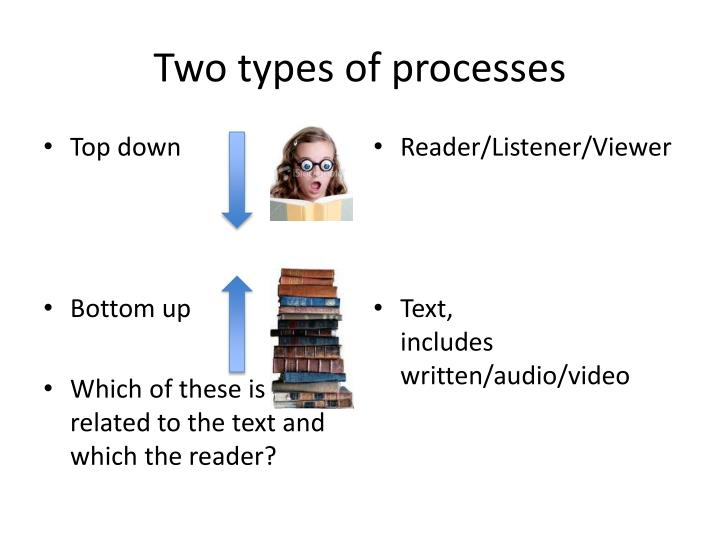 Two types of processes