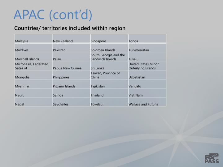 APAC (cont'd)