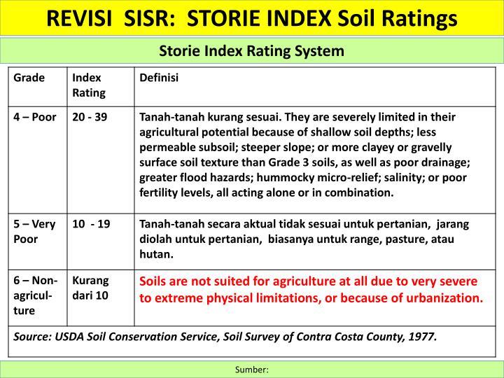 REVISI  SISR:  STORIE INDEX Soil Ratings