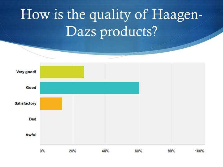 How is the quality of Haagen-Dazs products?
