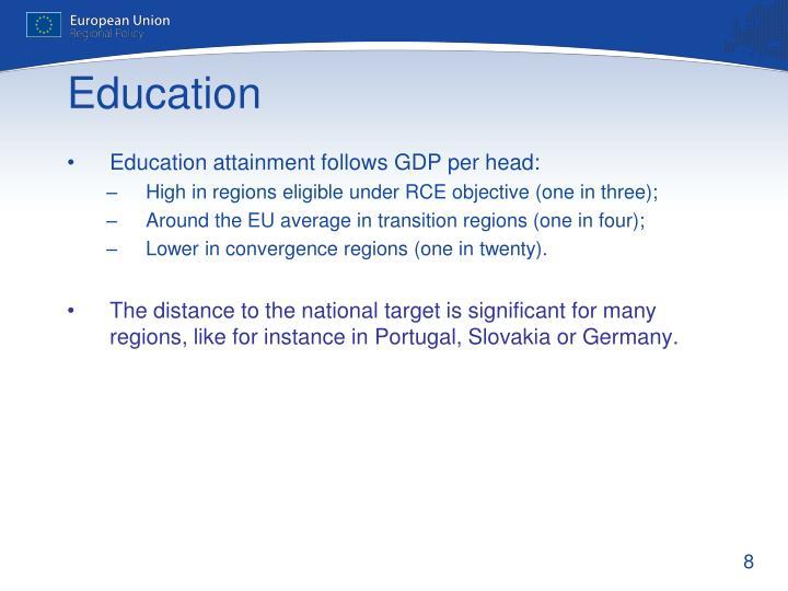 Education attainment follows GDP per head: