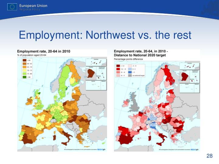 Employment: Northwest vs. the rest