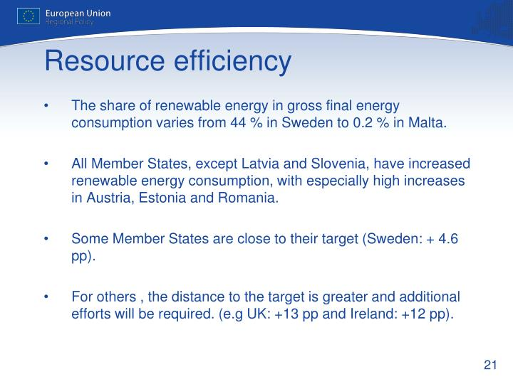 The share of renewable energy in gross final energy consumption varies from 44 % in Sweden to 0.2 % in Malta.