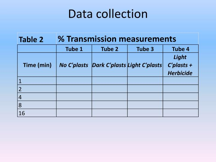 % Transmission measurements