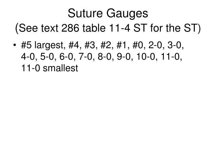 Suture Gauges
