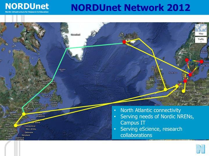 NORDUnet Network 2012
