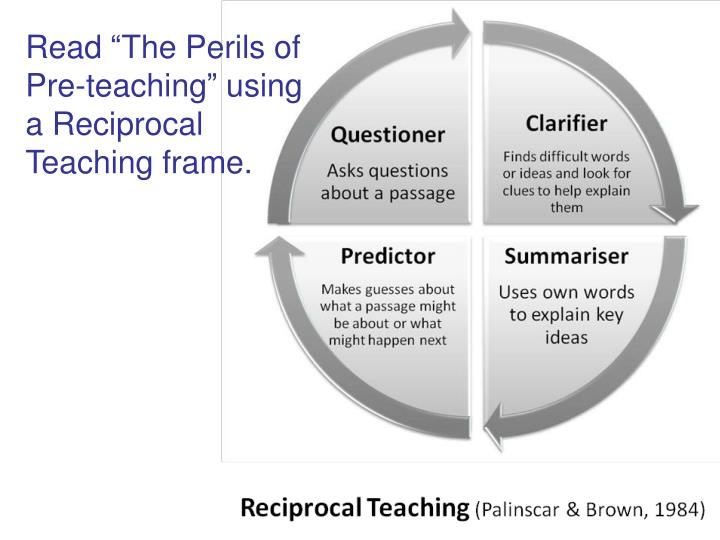 "Read ""The Perils of Pre-teaching"" using a Reciprocal Teaching frame."