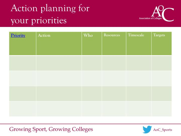 Action planning for