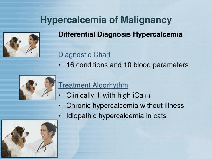 Hypercalcemia of Malignancy
