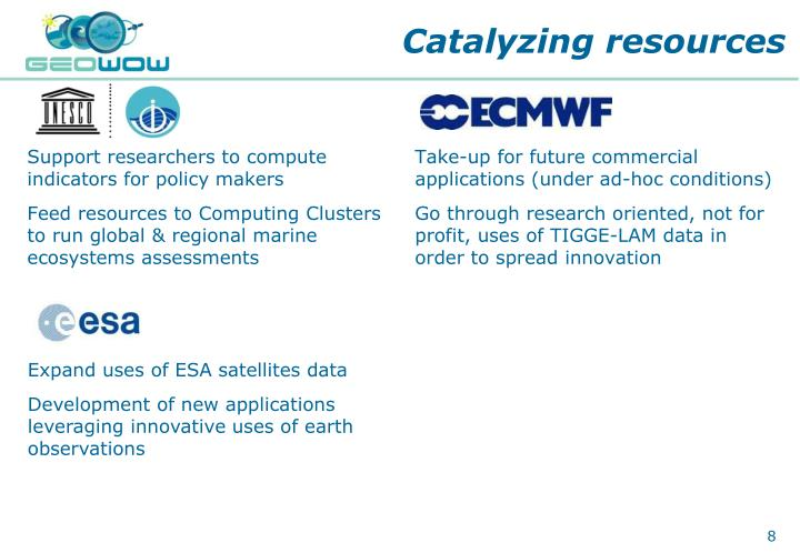 Catalyzing resources