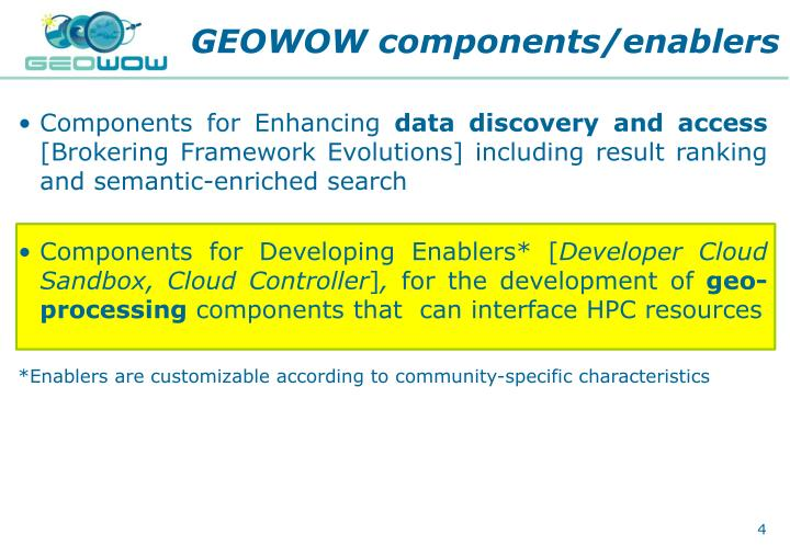 GEOWOW components/enablers