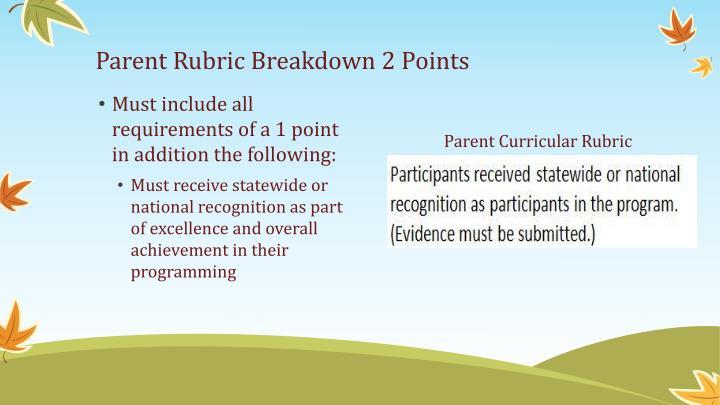 Parent Rubric Breakdown 2 Points
