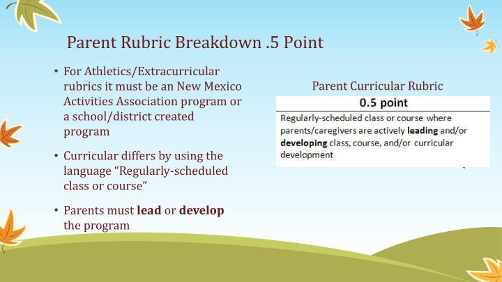 Parent Rubric Breakdown .5 Point