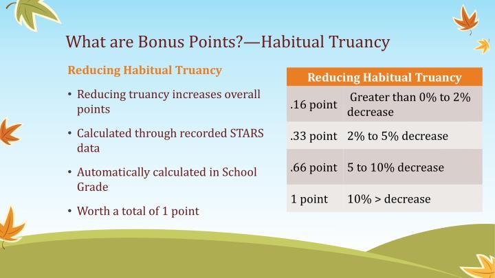 What are Bonus Points?—Habitual Truancy