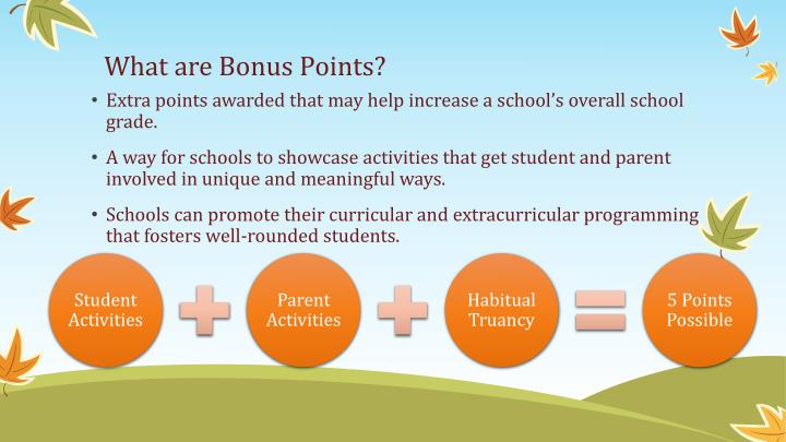 What are Bonus Points?